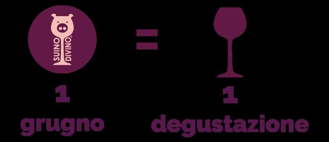 icona-grugno-degustazione-suino-divino-2017